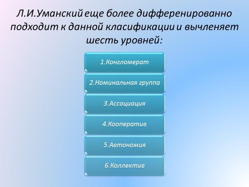 Номинальная группа  Номинальная группа – (от лат. «именной, существующий только по названию»). Это