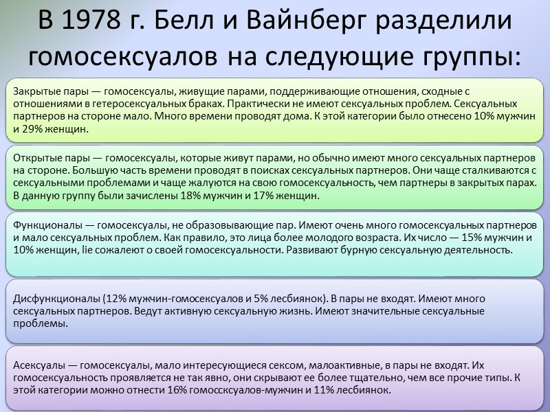 Список литературы Келли Г.Ф. Основы современной сексологии. – СПб: Питер, 2000. - 896 с.