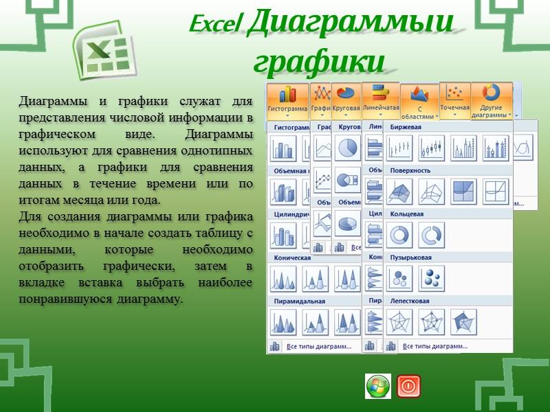 Excel   Форматы данных Чтобы задать формат данных в ячейке можно поступить следующим