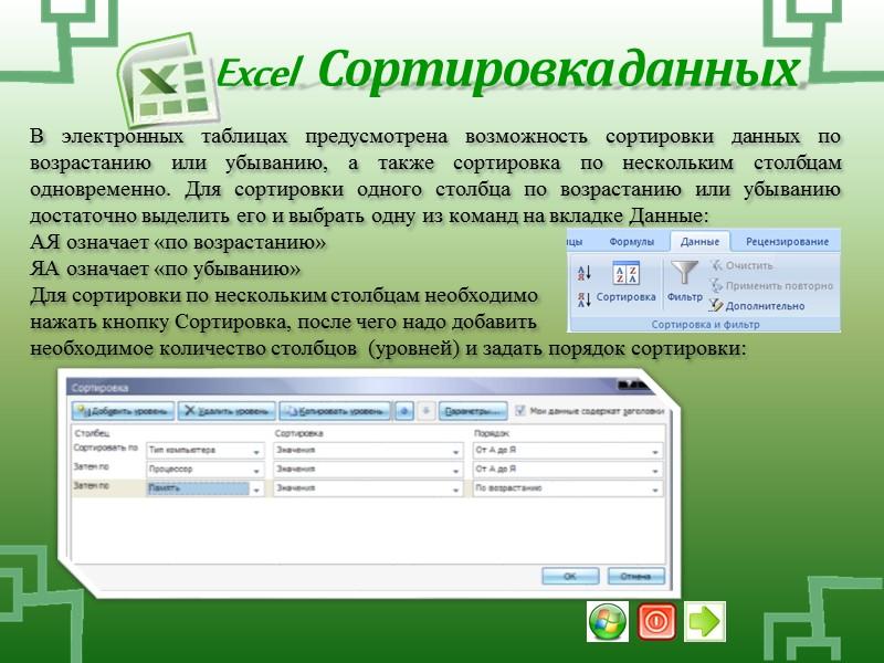 Excel   Форматы данных Форматы чисел:  Числовой – любые числа в пределах