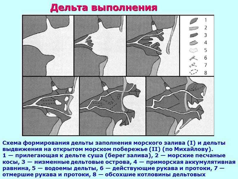 5. Антецедентные       (предшествующие)