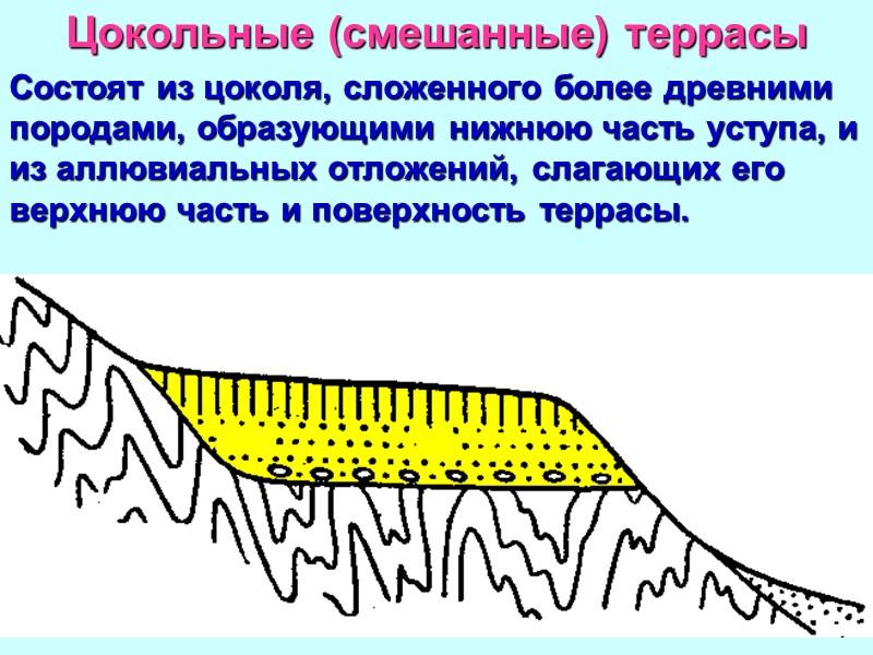 Главный признак этих террас - присутствие на их поверхности аллювиальных отложений.  Речные террасы