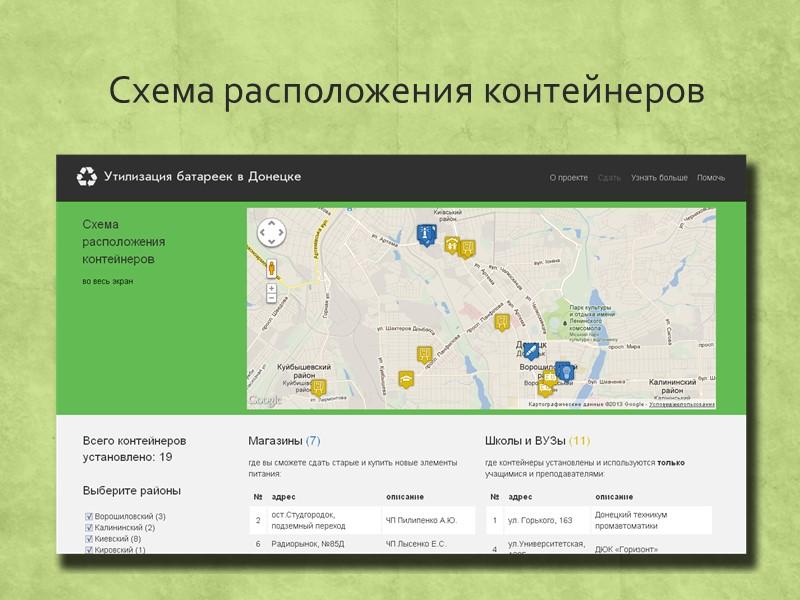 Экологические организации Всеукраинская  экологическая лига (ВЭЛ)  Национальный молодежный центр «Экологические  инициативы»
