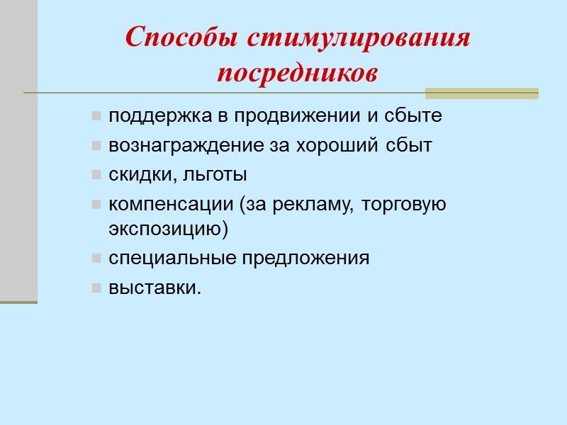Функции паблик рилейшнз 1. контроль мнения и поведения общественности; 2. реагирование на общественность; 3.