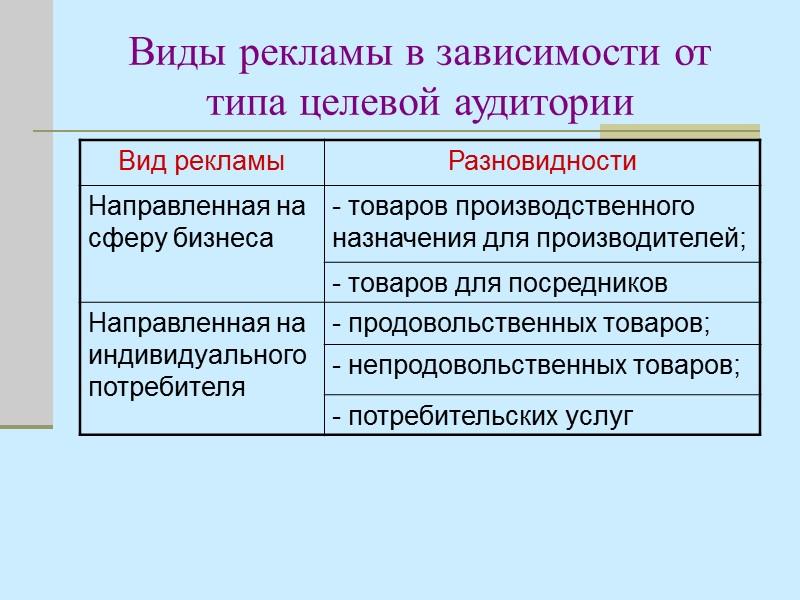 Пример интегрированного комплекса маркетинговых коммуникаций