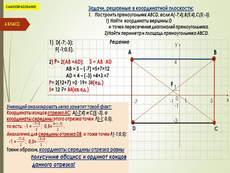 6 класс САМООБРАЗОВАНИЕ Примеры графиков зависимости между двумя величинами Определение: Графиком будем называть графическое