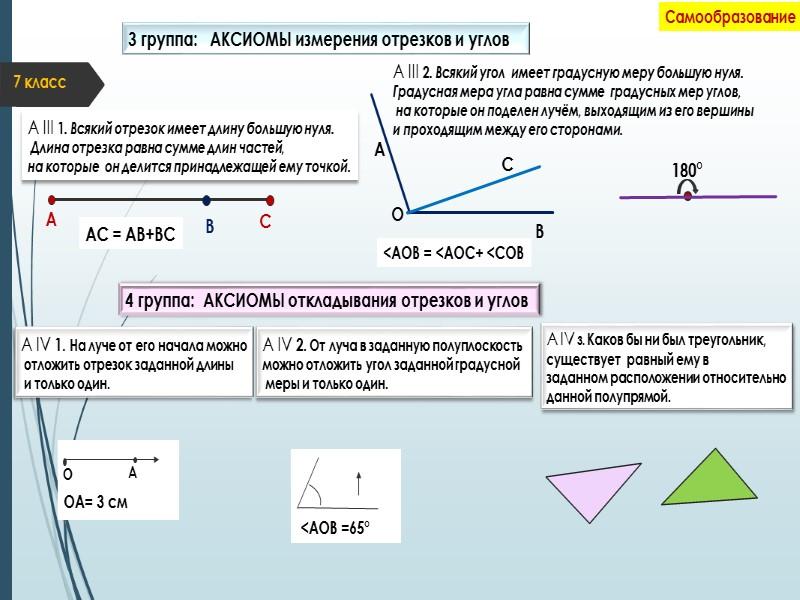 3 группа:   АКСИОМЫ измерения отрезков и углов А ІІІ 1. Всякий отрезок
