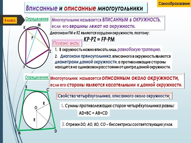 Определение: 8 класс Выпуклый четырёхугольник – это геометрическая фигура,  которая состоит из четырёх