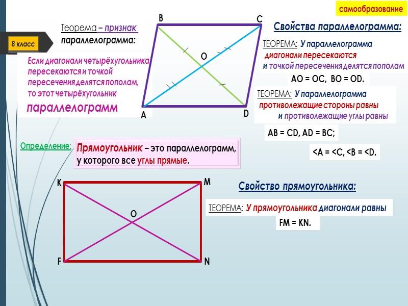 Самообразование Вписанные и описанные многоугольники Определение: Многоугольник называется ВПИСАННЫМ в ОКРУЖНОСТЬ,  если