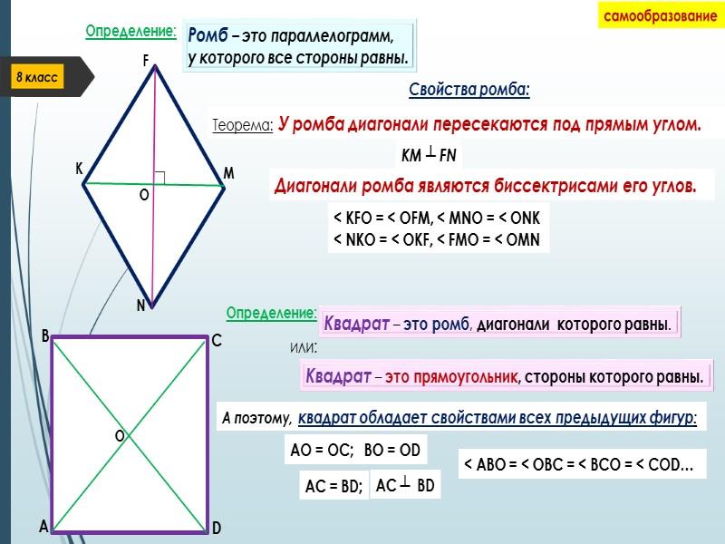 8 класс Самообразование 7. Периметр описанной трапеции равен 28 см, а отрезок средней линии