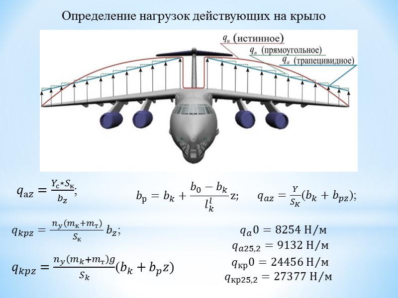 Самолет Ил-76 представляет собой высокоплан с фюзеляжем круглого сечения, стреловидным крылом и Т-образным хвостовым