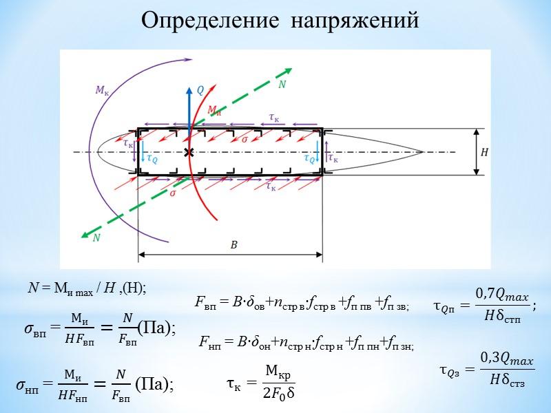 Yc Δx + Yго llго + Rсд hд = 0;