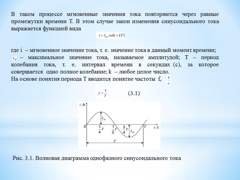 В таком процессе мгновенные значения тока повторяются через равные промежутки времени Т. В этом