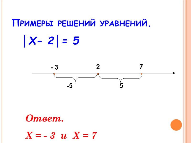 Из истории математики  Модуль числа а  обозначают |а|. Этот термин  «модуль»