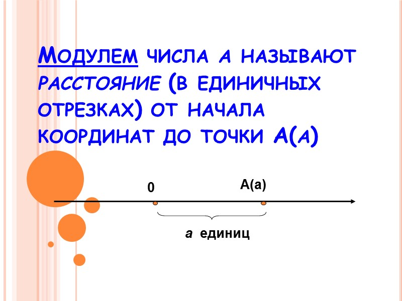 Найдите значение выражения │- 8│+│- 2│= │- 5│-│ 2│= │- 8│∙│ - 3│= │-