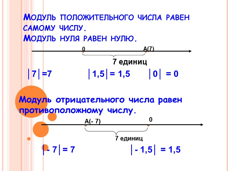 Решение уравнений │х - а│- расстояние от а до х   Решите уравнение.