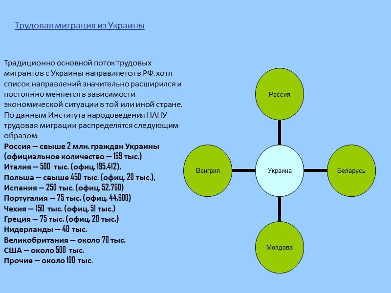 Основными причинами миграции в Донбасс являются:  Донбасс – крупный промышленный центр  Возможность