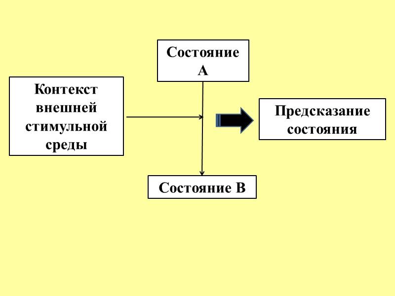 Определение характера динамики системных реакций спортсменов при предъявлении высоких физических нагрузок в условиях естественной