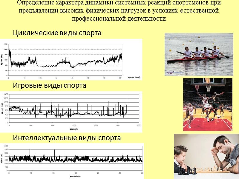 ? ? Двухконтурная модель регуляции сердечного ритма ?