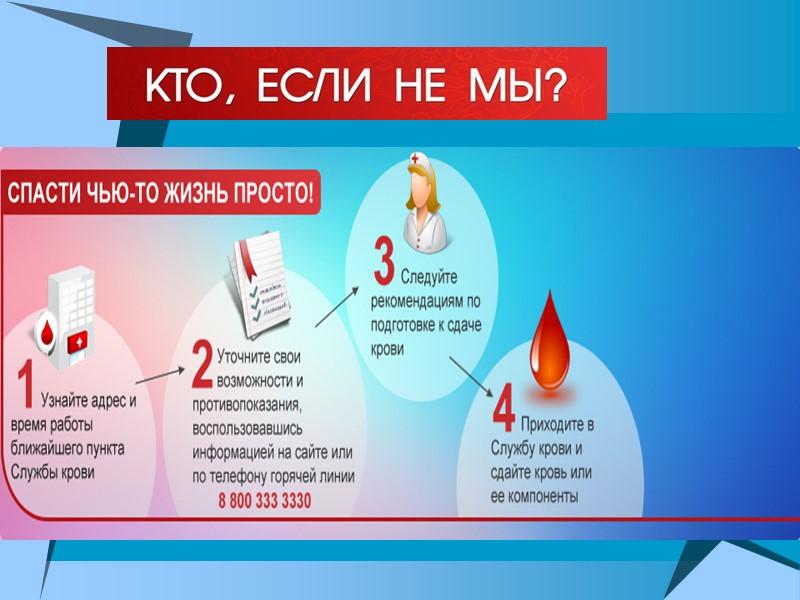 МИФ №3 Сдача крови и ее компонентов - это долгая и мучительная процедура, к