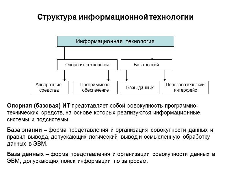 Схема описания электронного ресурса Основное заглавие [Общее обозначение материала] = Параллельное заглавие : сведения,
