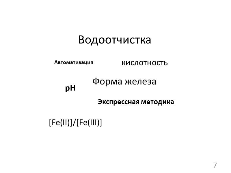 4 Содержание        1.  Расширенное решение