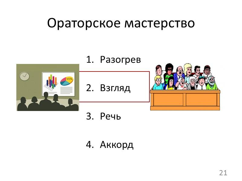 Презентация: что важно? 19 Визуальный ряд Структура Содержание Обязательно: 1.Условия задачи 2.Список литературы Нужны