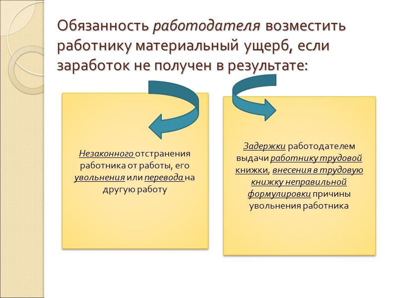 Обязательства работодателя по отношению к работнику