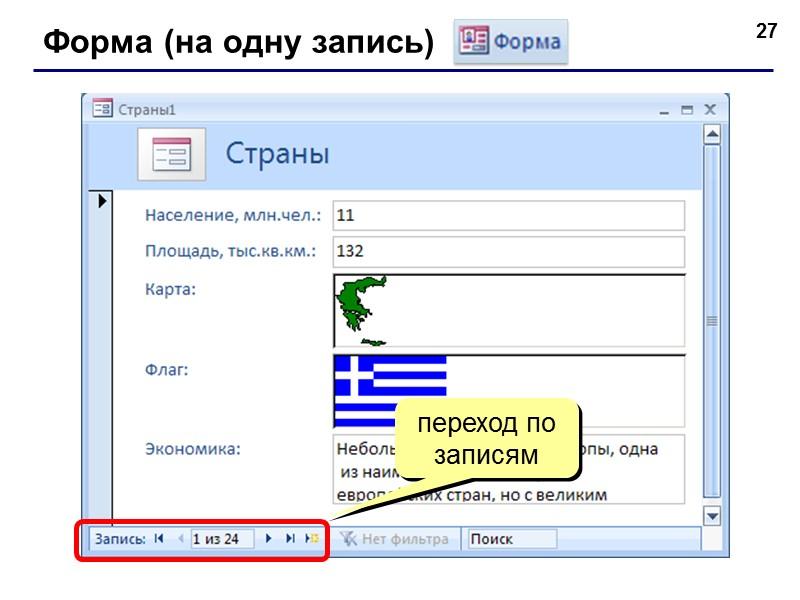 БАЗЫ ДАННЫХ. ACCESS 2007 © К.Ю. Поляков, 2007-2009 Тема 2. Проектирование таблиц