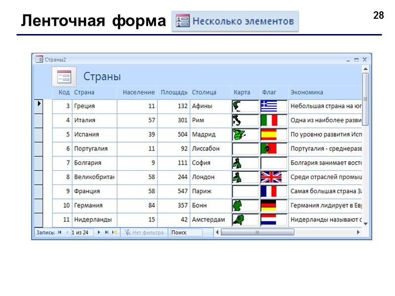 15 Создание таблиц (ввод данных) 2xЛКМ поле-счетчик ввод значения