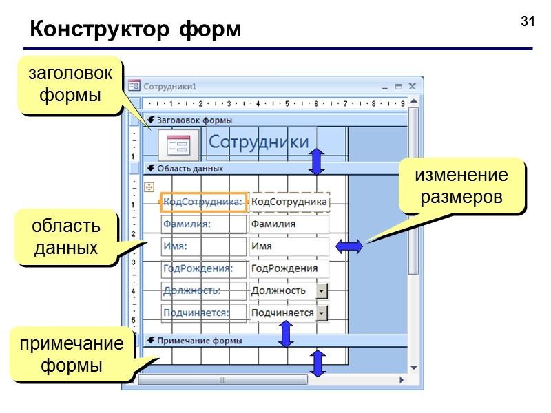 19 Конструктор таблиц текущее  поле тип поля (выбор из списка) свойства текущего поля