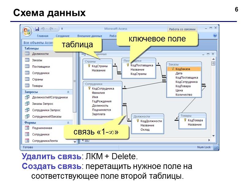 50 Запрос и фильтрация Дополнительные возможности запросов: отбор информации из нескольких связанных таблиц вывести