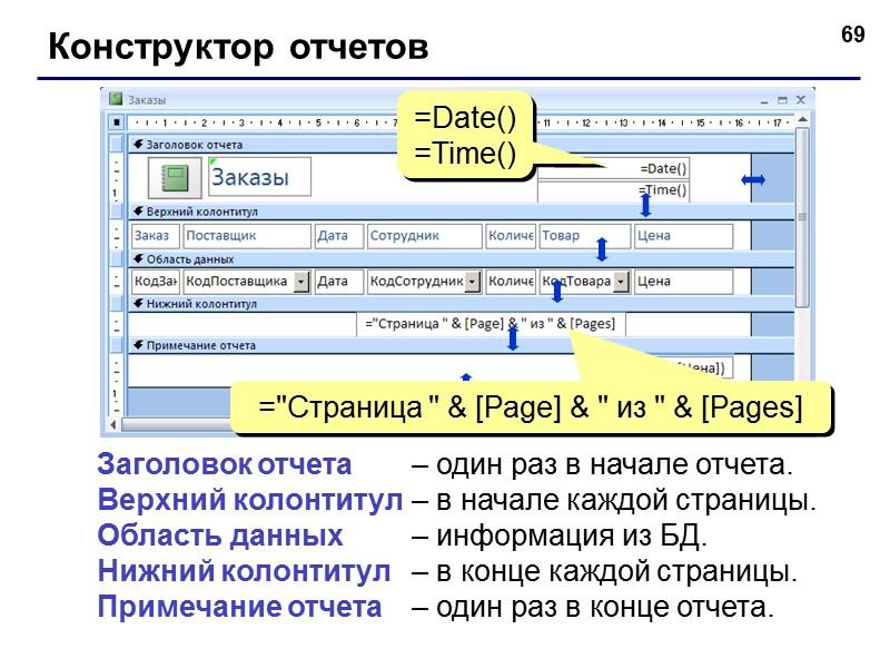 60 Вычисляемые поля ввести Year(Дата)  Выражение1: Year([Дата]) заменить Выражение1 на Год Задача: отобрать