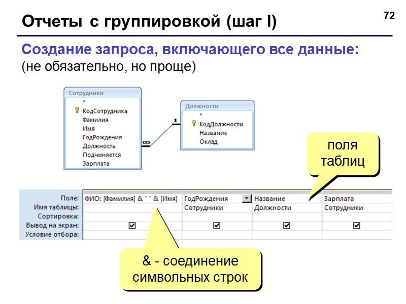 БАЗЫ ДАННЫХ. ACCESS 2007 © К.Ю. Поляков, 2007-2009 Тема 6. Отчеты