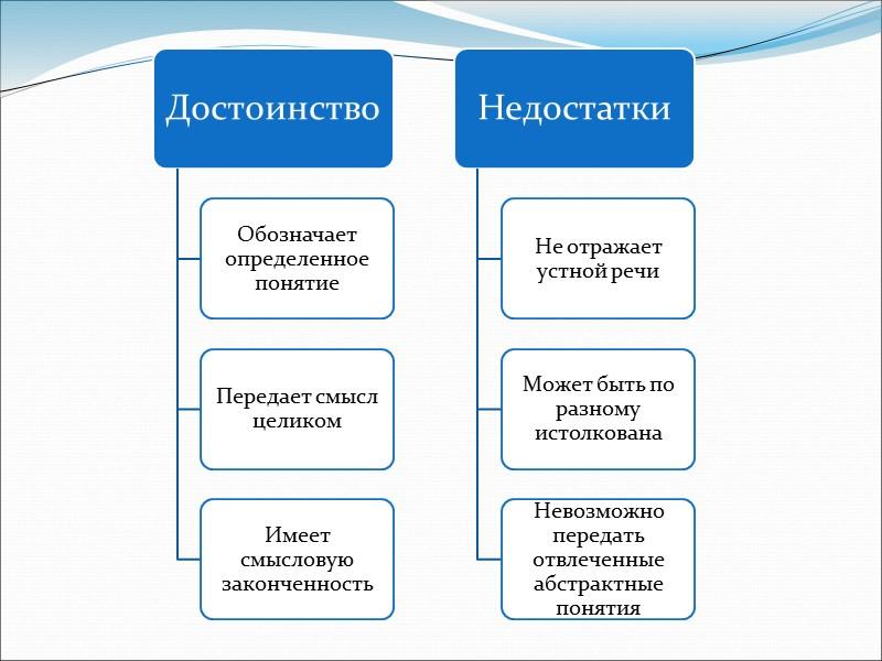 Основные понятия Документирование-запись информации на различных носителях по установленным правилам Метод документирования - это