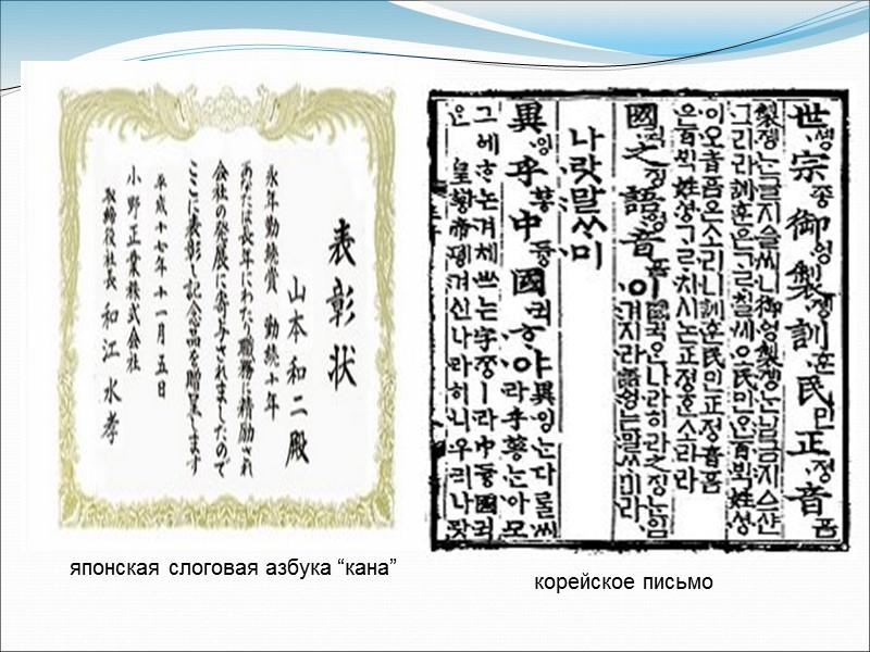 Пиктографическое письмо  Появилось 8-6 тыс. лет до н.э.  Пиктографическое письмо (от лат.