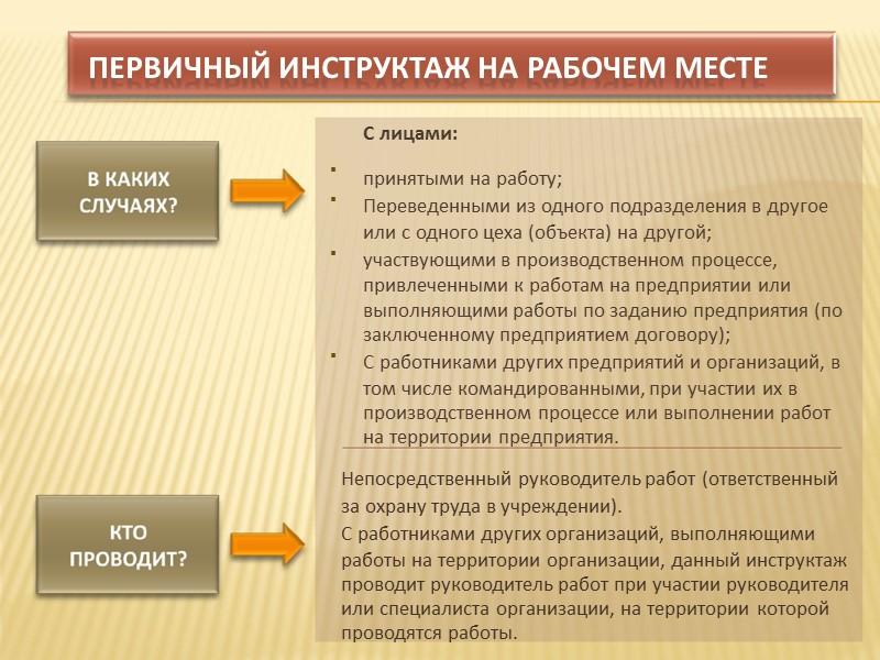 ВНЕПЛАНОВЫЙ ИНСТРУКТАЖ       поступлении информации об авариях и несчастных