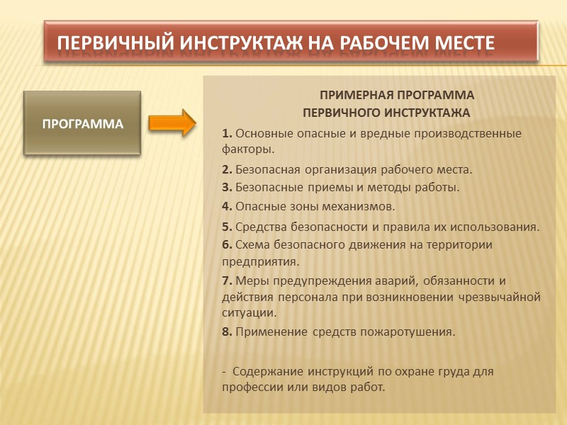 ВНЕПЛАНОВЫЙ ИНСТРУКТАЖ      Отмечается в:   журнале регистрации инструктажа