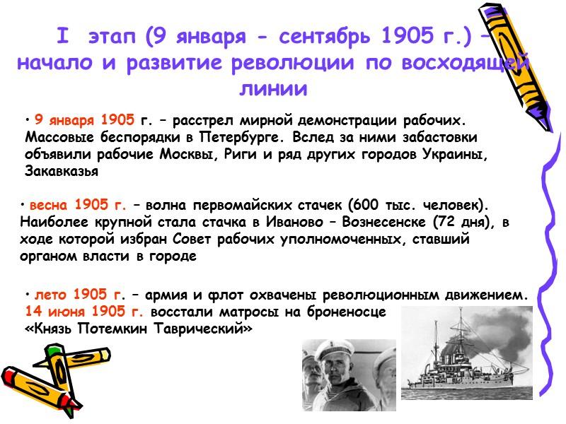 Результаты первой русской революции  1905-1907 гг. Главный итог революции- это революционные изменения в