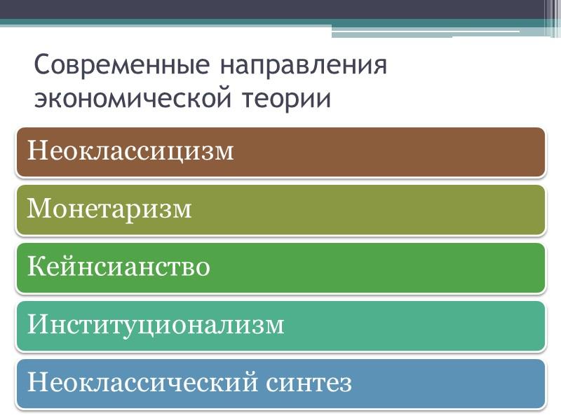 Зарождение и основные этапы развития экономической теории Вопрос 2