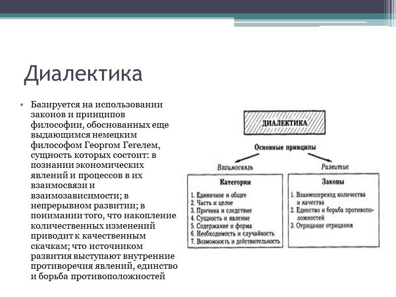 Анализ и синтез При анализе объект исследования умозрительно или фактически раскладывается на составные части,