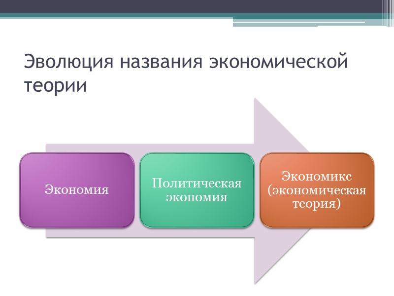 Индукция и дедукция Индукция – э то метод познания, при котором исследователь собирает частные