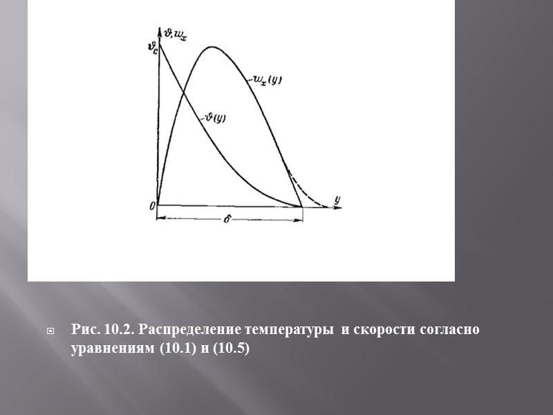 Рис. 10.3. Зависимость теплоотдачи при свободной конвекции от числа Прандтля 1 — qc=const, 2