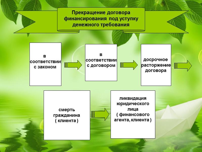 Договор финансирования под уступку денежного требования по законодательству российской федерации и унифицированным