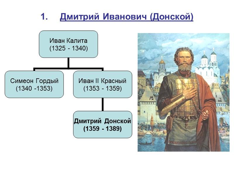 Дмитрий Иванович (Донской)