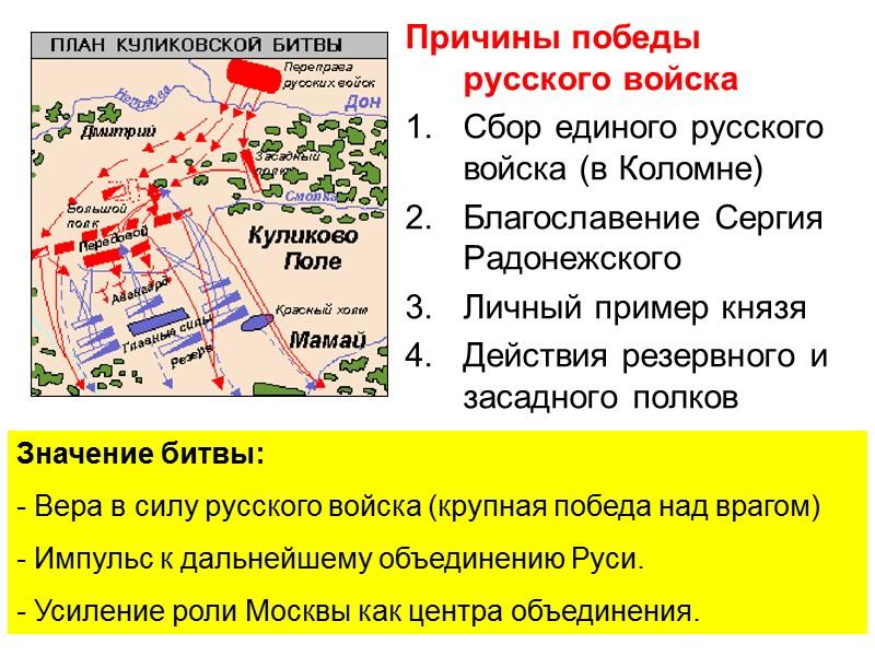 Причины победы русского войска Сбор единого русского войска (в Коломне) Благославение Сергия Радонежского Личный