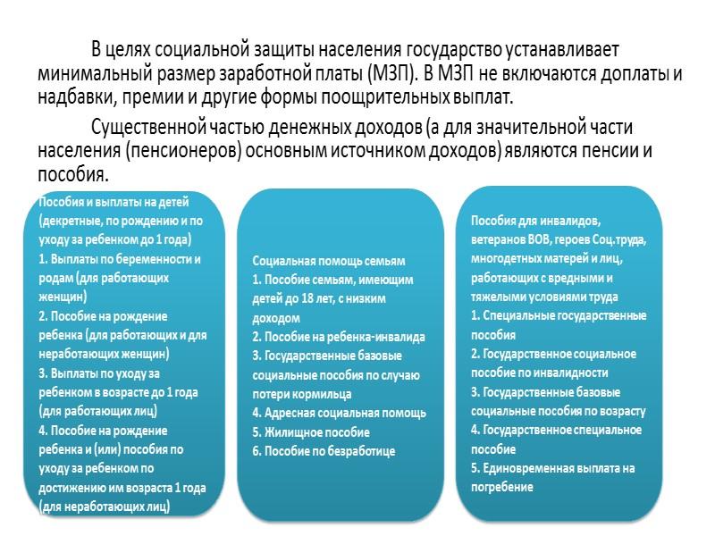 Кругооборот финансовых ресурсов домохозяйства 1. налоги 2. трансферты 3. кредиты 4. страховые взносы 5.