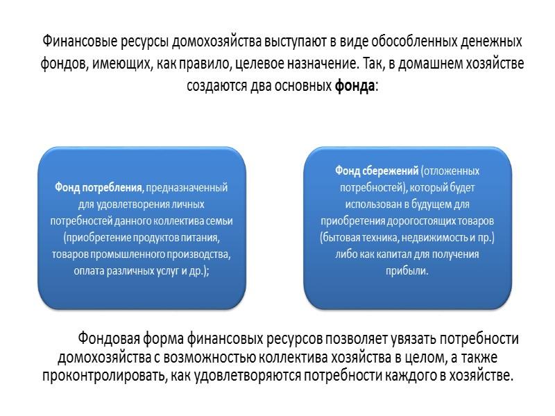Индивидуальное предпринимательство Индивидуальное предпринимательство, как вид частного предпринимательства — это инициативная деятельность граждан, направленная