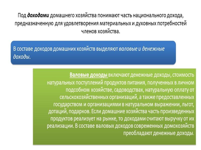 2. Финансовые ресурсы домашних хозяйств.