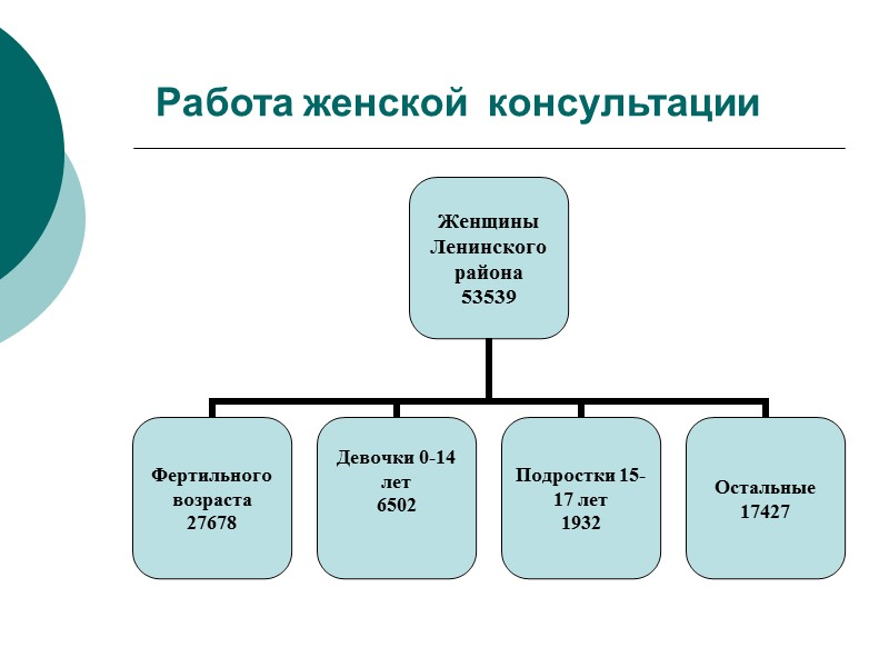 Работа отделений новорожденных Заболеваемость новорожденных  за  2014г. составила 105‰ (за  2013г
